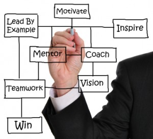 business-success-mentor-coaching